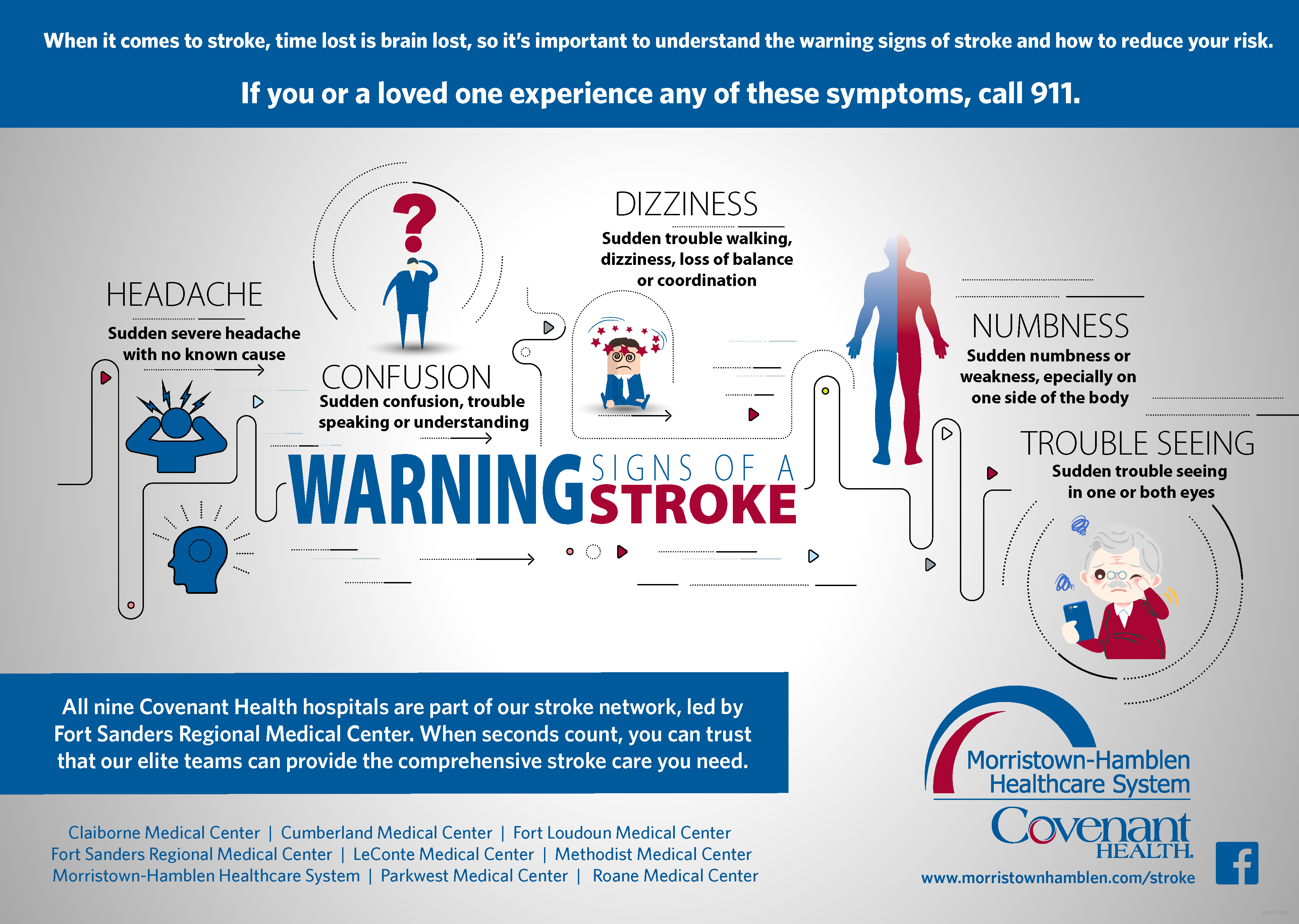 Warning Signs of Stroke